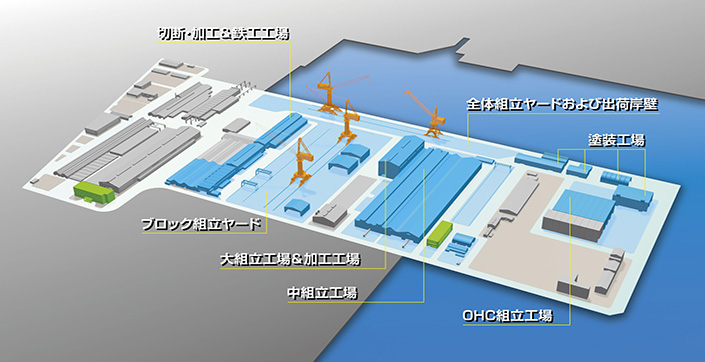 Niihama Works Map